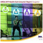 2017 IHRSA Health Club Consumer - Snapshot 1