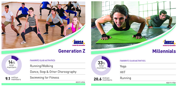 2019 Consumer Health Club Report - Groups 2
