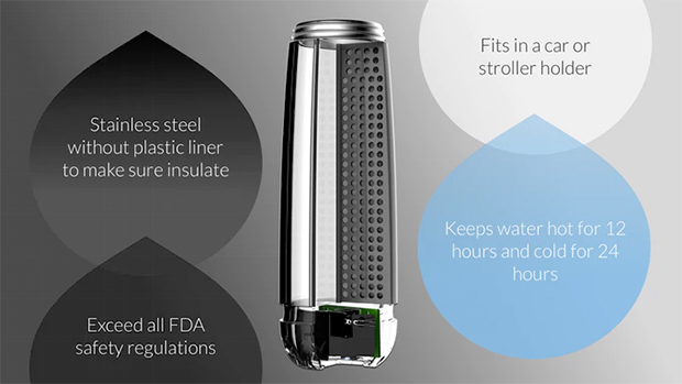 Ecomo Water Bottle - Insulation
