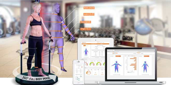 Fit3D ProScanner - Available from Summit Fitness