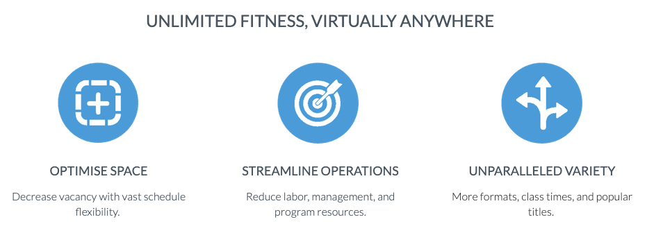 FitnessOnDemand - Unlimited Fitness Virtually Anywhere