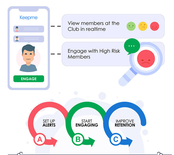 Keepme - Reach out at the right time with On-Site insights