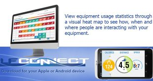 LFconnect - Equipment Management with Heat Mapping