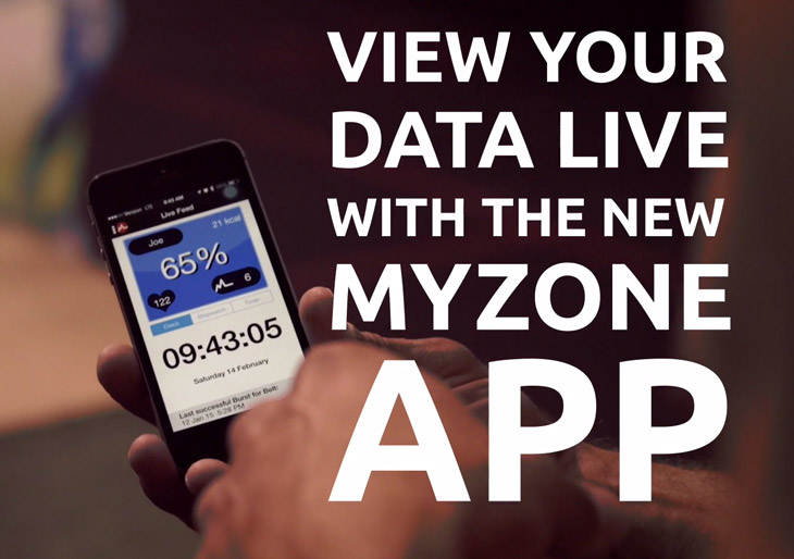 Introducing the MYZONE MZ-3