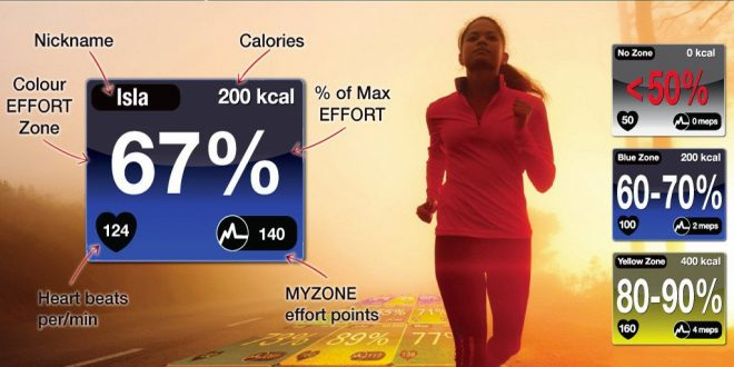 MYZONE - 2018 IHRSA Associate Member Of The Year