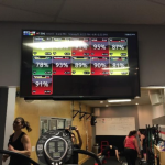 MYZONE at Fitness World Durham North Carolina - Track your effort!