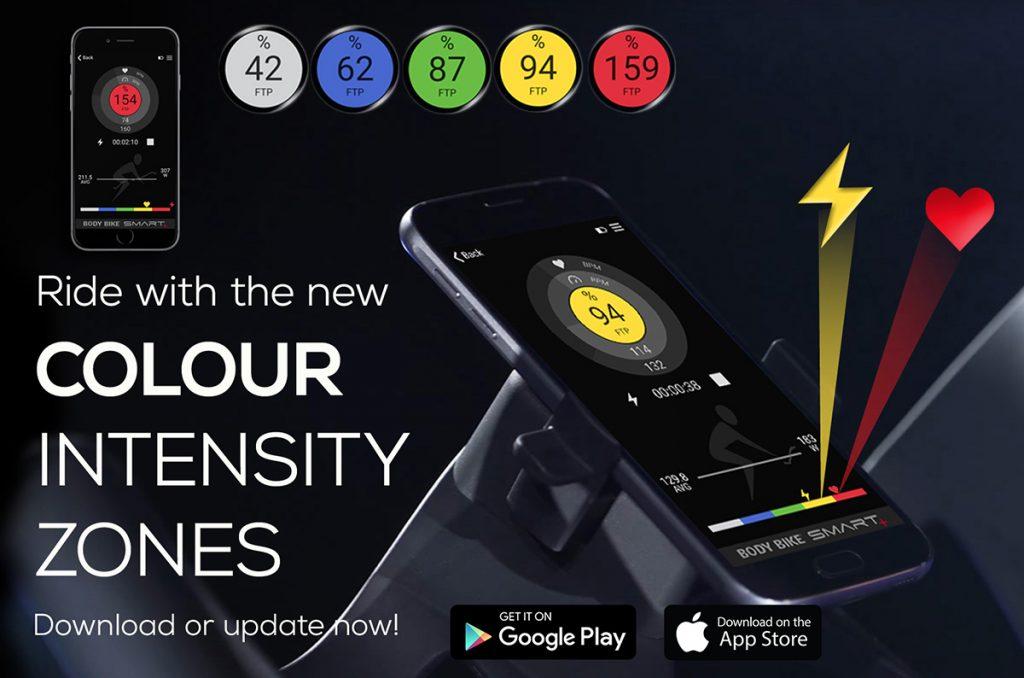 New Body Bike Indoor Cycling App - Colour Intensity Zones