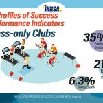 IHRSA Profiles of Success - Fitness Only Clubs