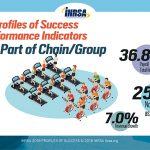 IHRSA Profiles of Success - Groups