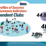 IHRSA Profiles of Success - Independent Clubs