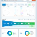 Perfect Gym Solutions - The CRM Dashboard