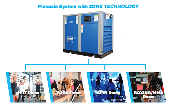 Xtreme International - Pinnacle Altitude Zone Technology