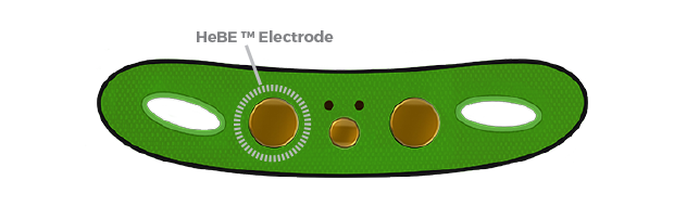 SenseON - Electrodes